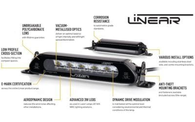 Lazer Linear-18 Elite light bar